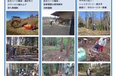 里山ボランティア活動報告(1月)